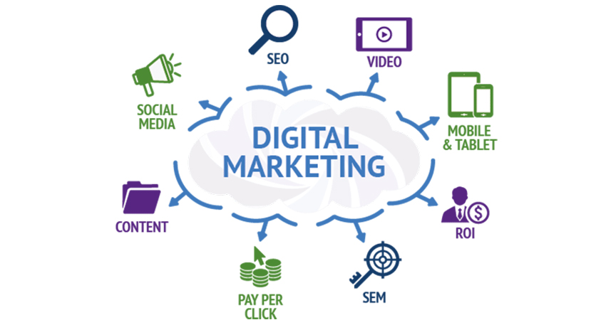 Digital marketing for the growth of your business